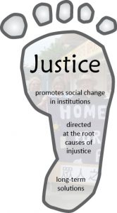 Social justice for parental alienation