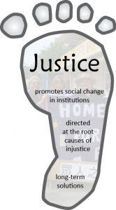 Social justice for parental alienation